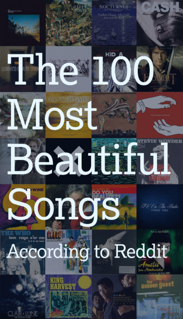 100 most known songs